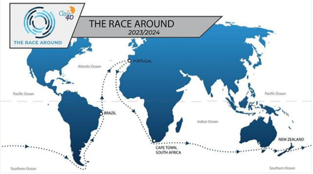 THE RACE AROUND